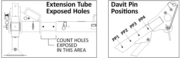 Diagram of the Pin Positions and Exposed Holes in Expansion Tube