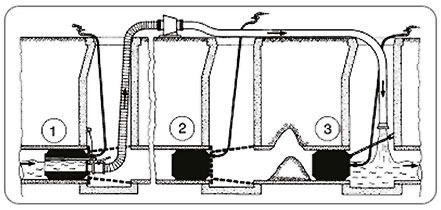 Diagram of by-pass stoppers in use